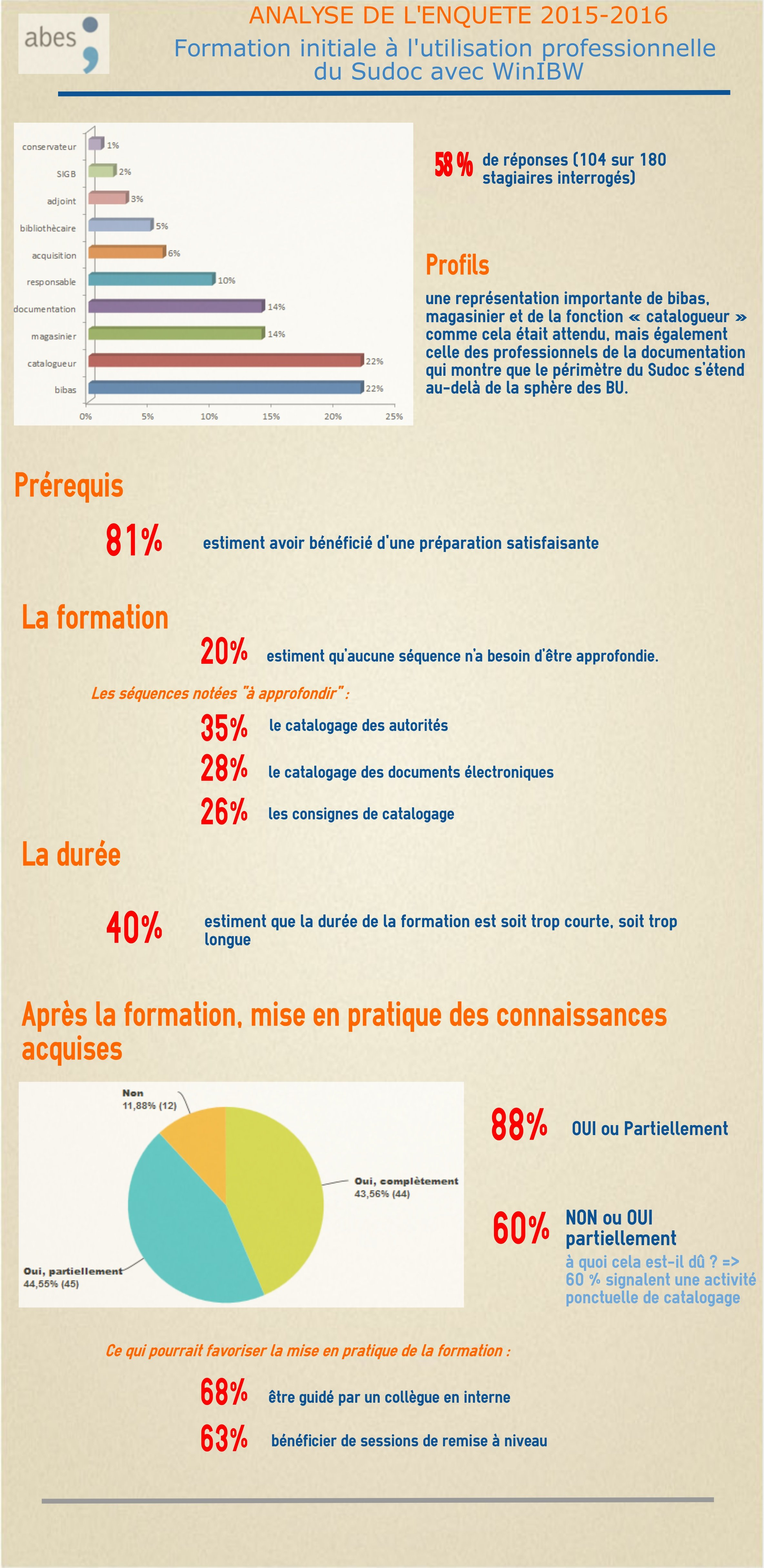 formation_infographie